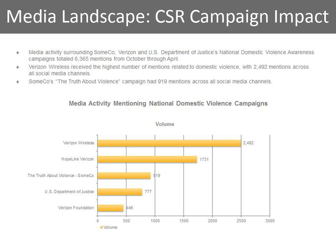 CSR-Integration-Image3