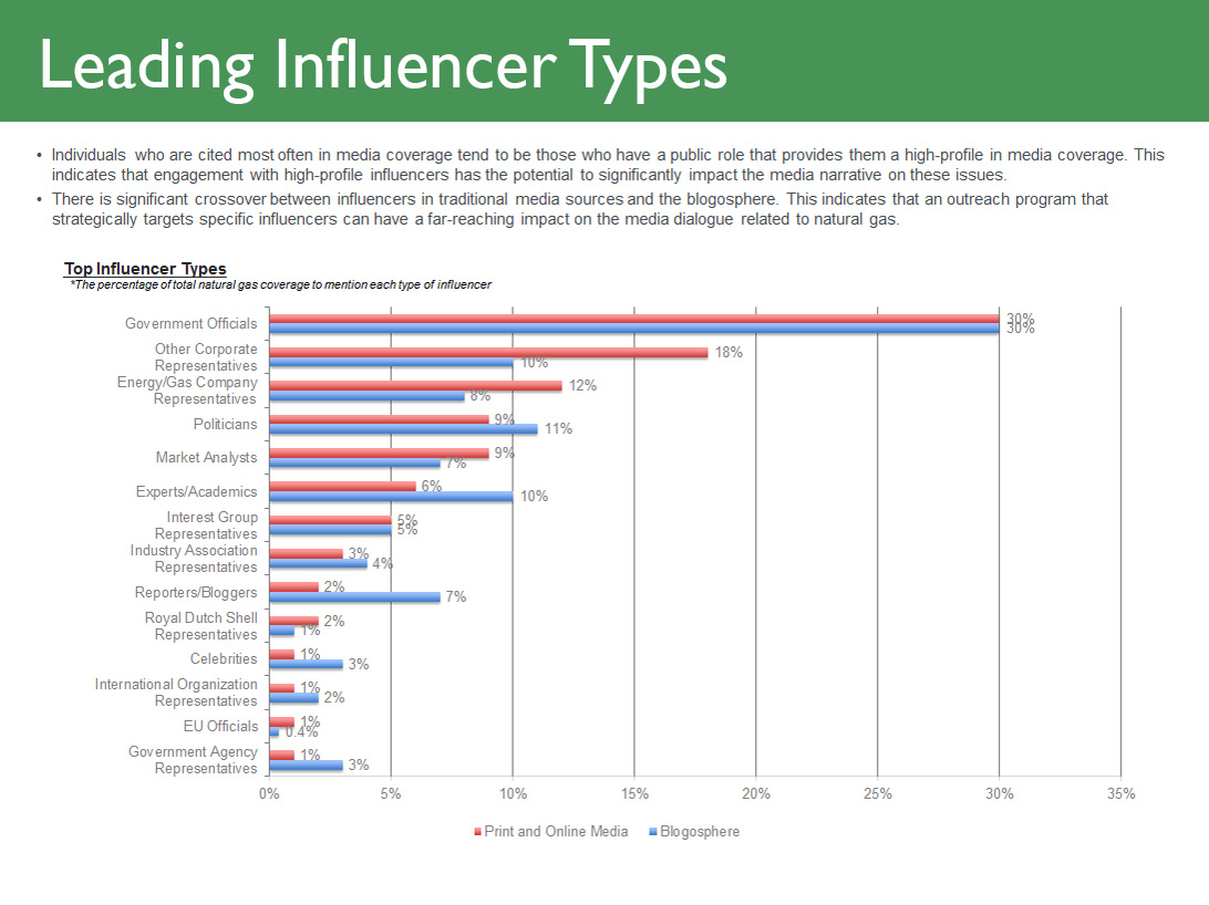 Influencer-Management-Image1b