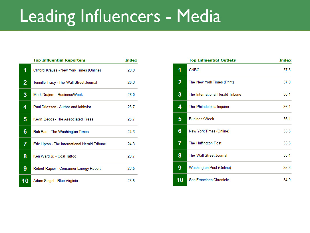 Influencer-Management-Image2