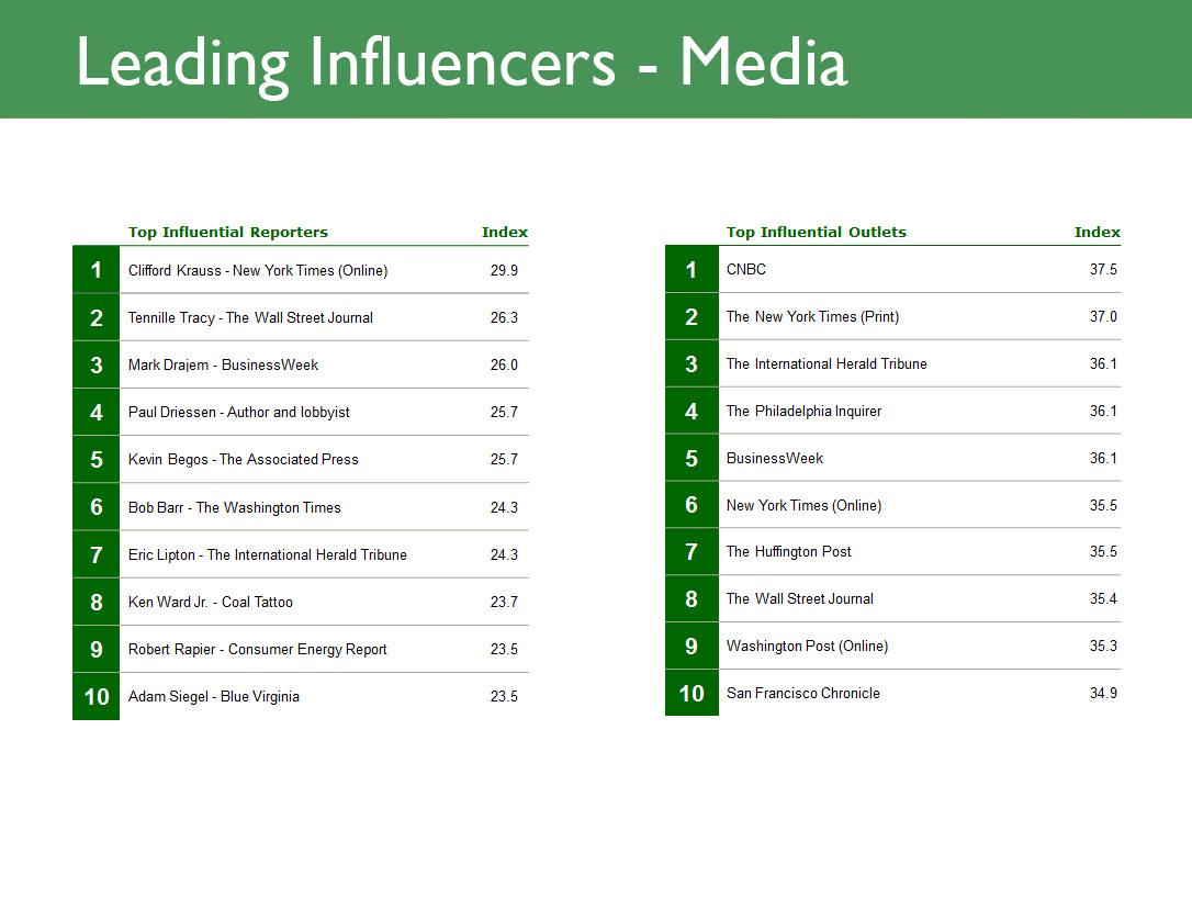 Influencer-Management-Image2