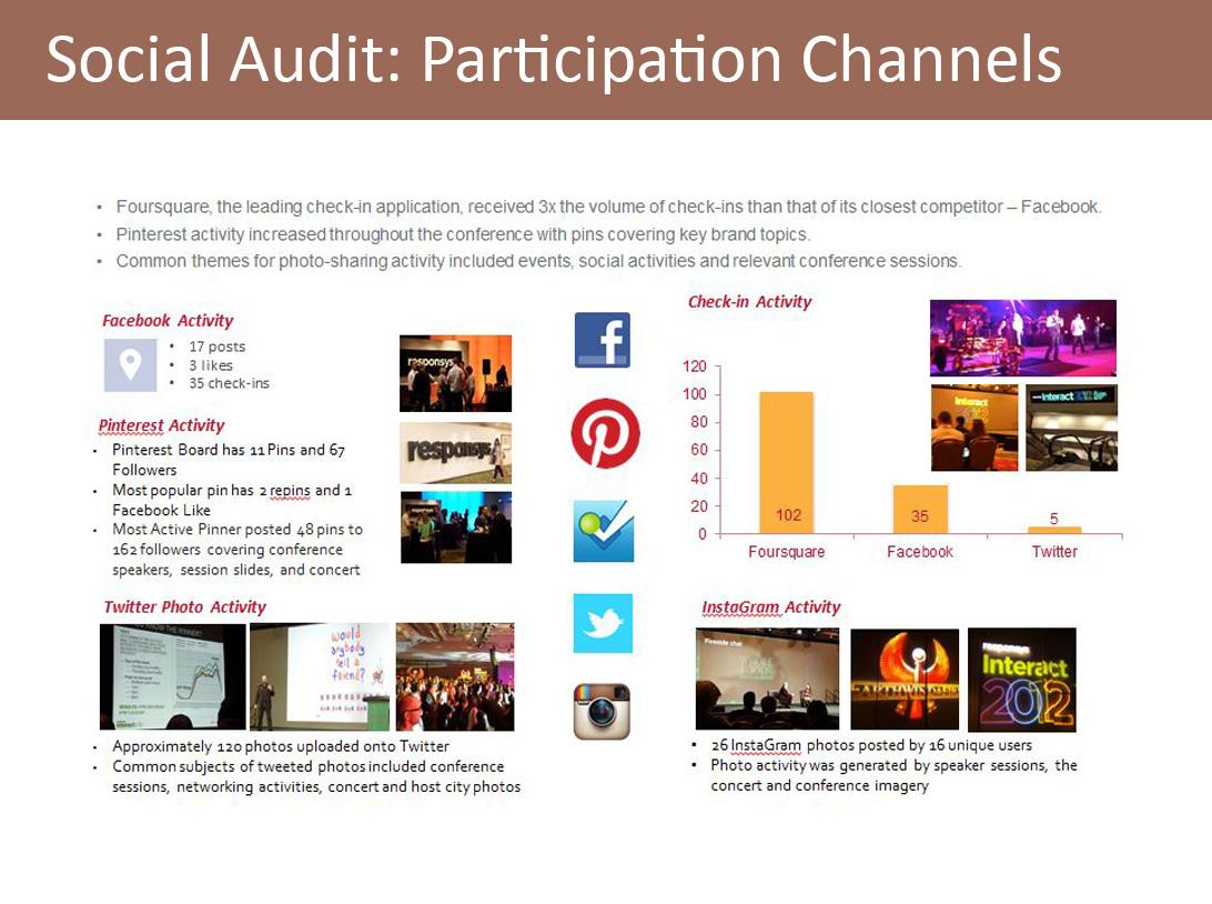 Social-Listening-Rev-Image3